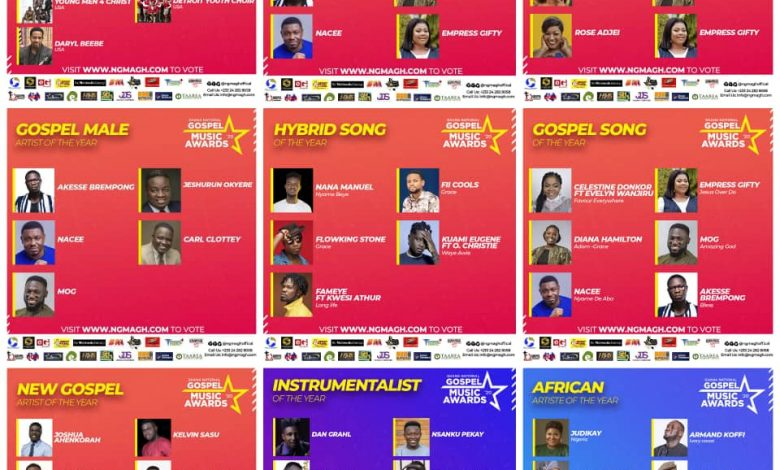 Ghana National Gospel Music Awards 2020 Nominations Out Now